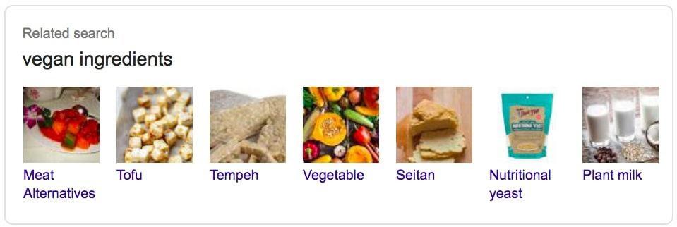 Các khu vực trên Kết quả tìm kiếm của Google để phân tích các chủ đề phụ của từ khóa
