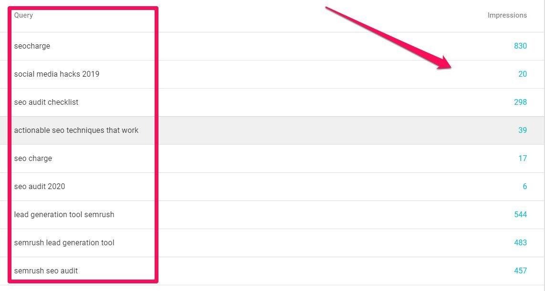 b) Google Search Console: để theo dõi các truy vấn để xếp hạng cho và ở vị trí nào.