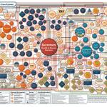 Inforgraphic là gì? cách tạo inforgraphic tốt